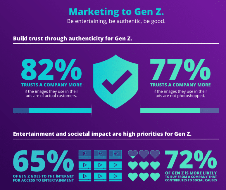 Generation Influence: Gen Z and the Power of Identity and Marketing